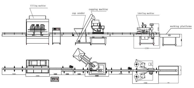 კოროზიის რეზისტენტული ავტომატური თხევადი შევსების ხაზის სამრეცხაო სარეცხი სავსე მანქანა